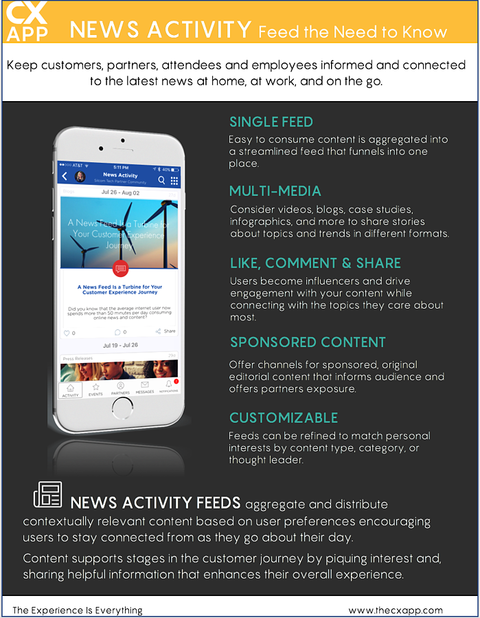 News Activity Feed Mobile