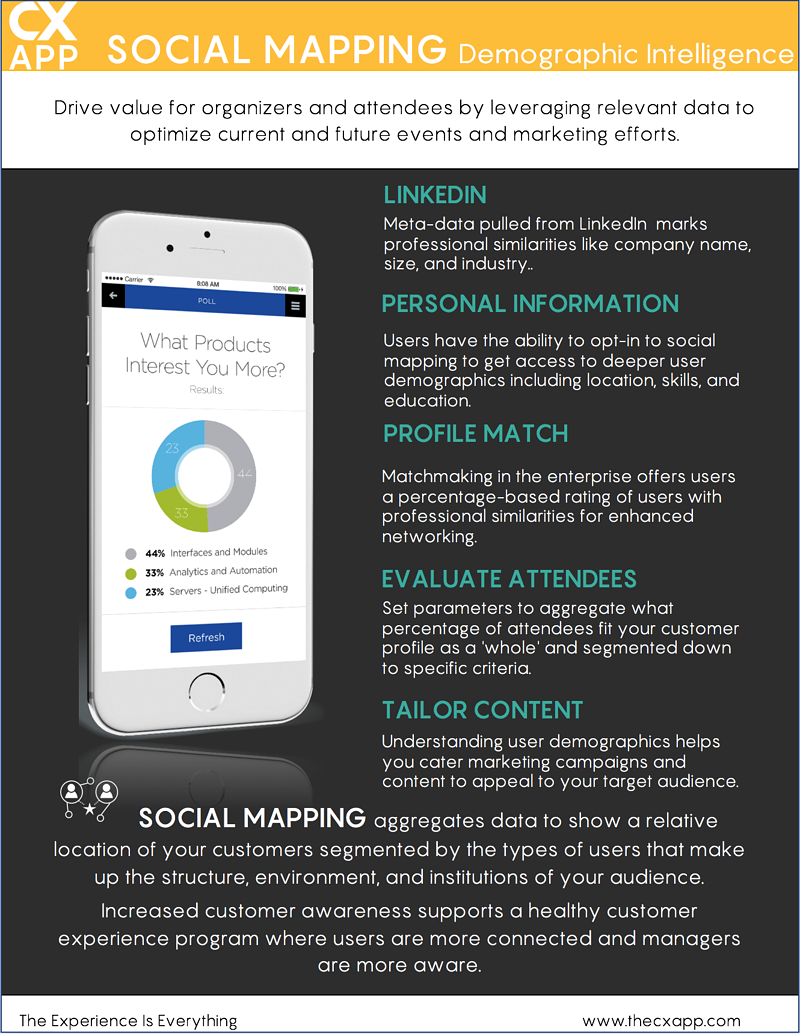 Mobile Social Mapping
