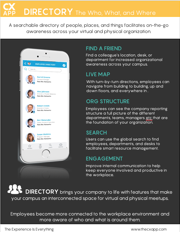 CXApp Directory Feature