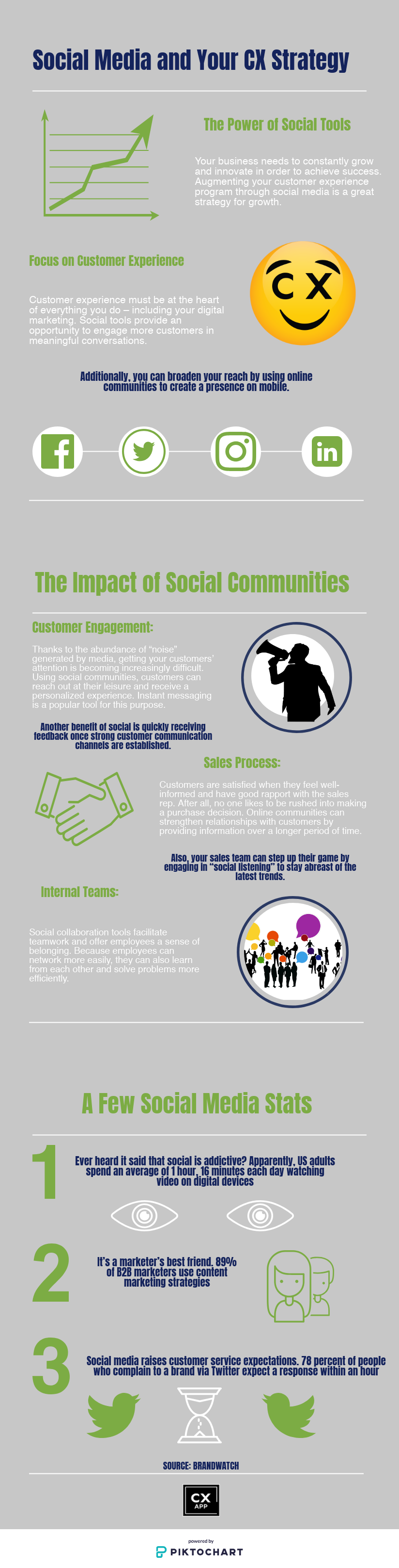 cxday-infograph_33094246 (1)-1