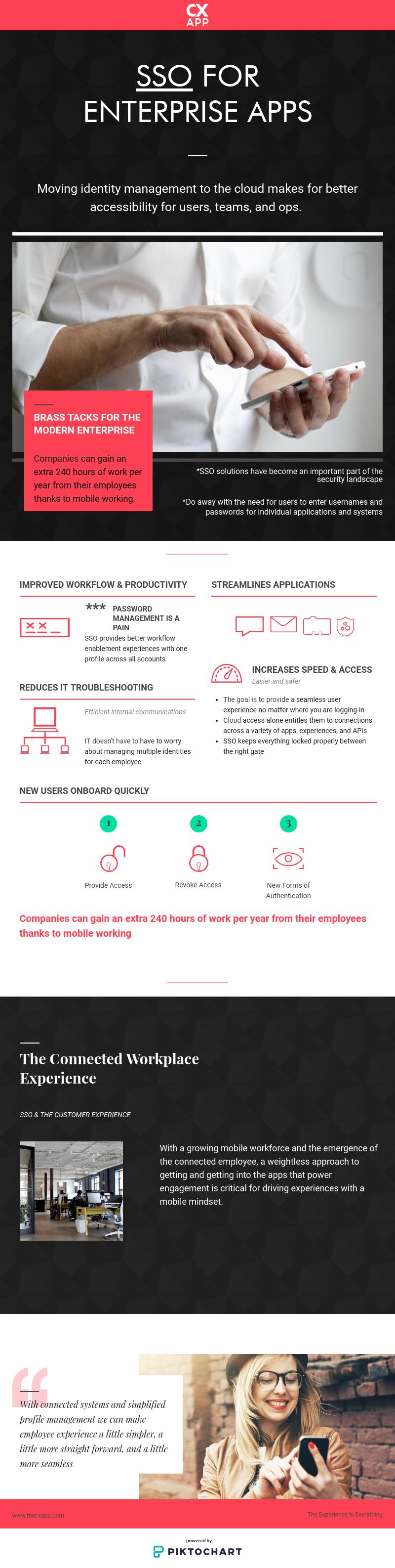 SSO Enterprise Apps