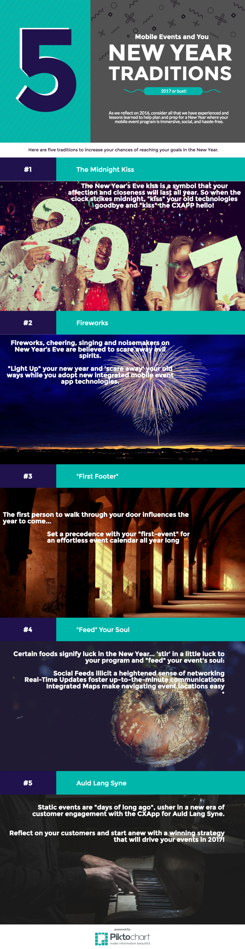 Mobile Events & You: 5 New Year Traditions