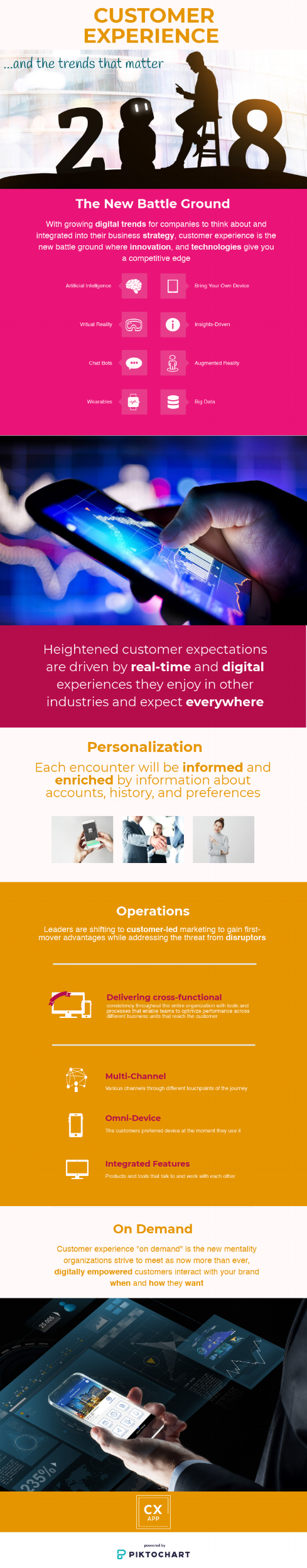 The Trends Shaping Customer Experience