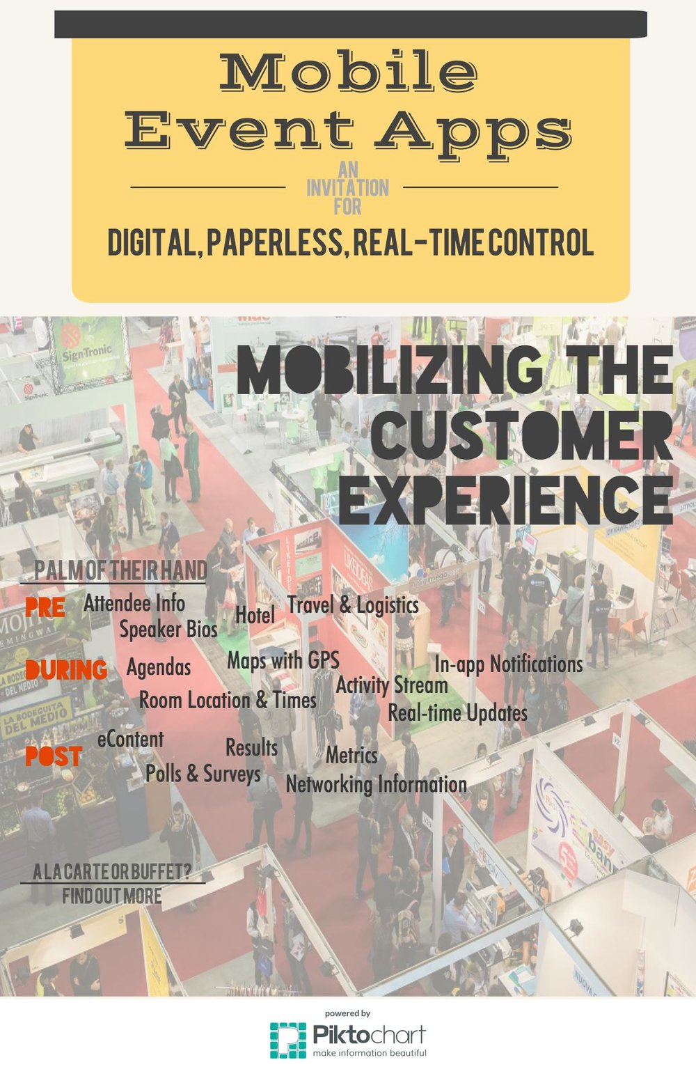 The Digitization of Events. Paperless, Social, Mobile, Smart!