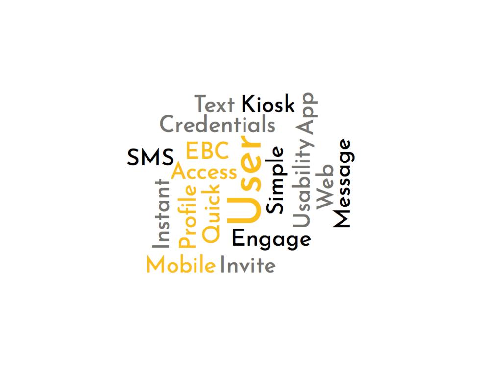 Feature Spotlight: SMS Invites