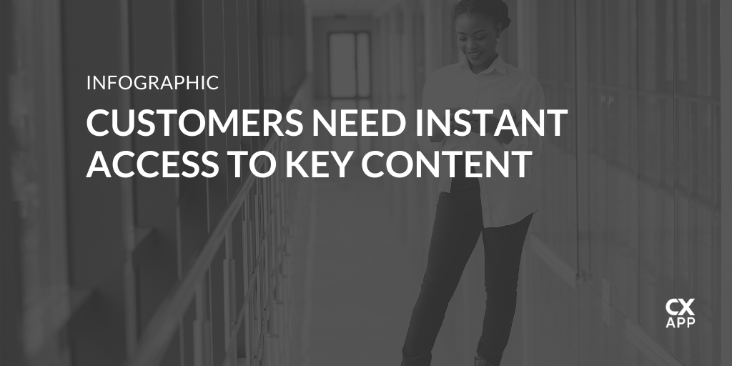 Creating Micro-Content Moments In a Mobile World