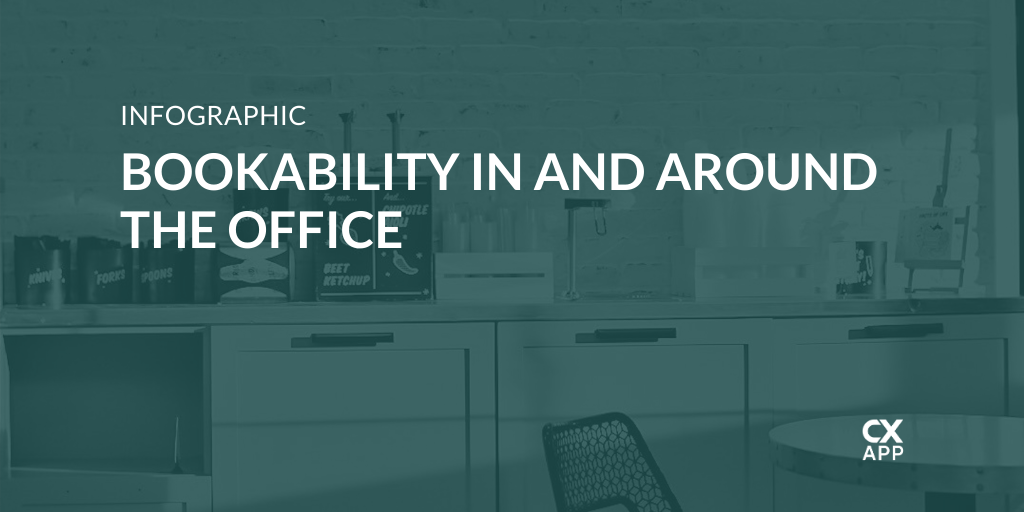 Reserving Desks, Spaces, and Activities In the Workplace